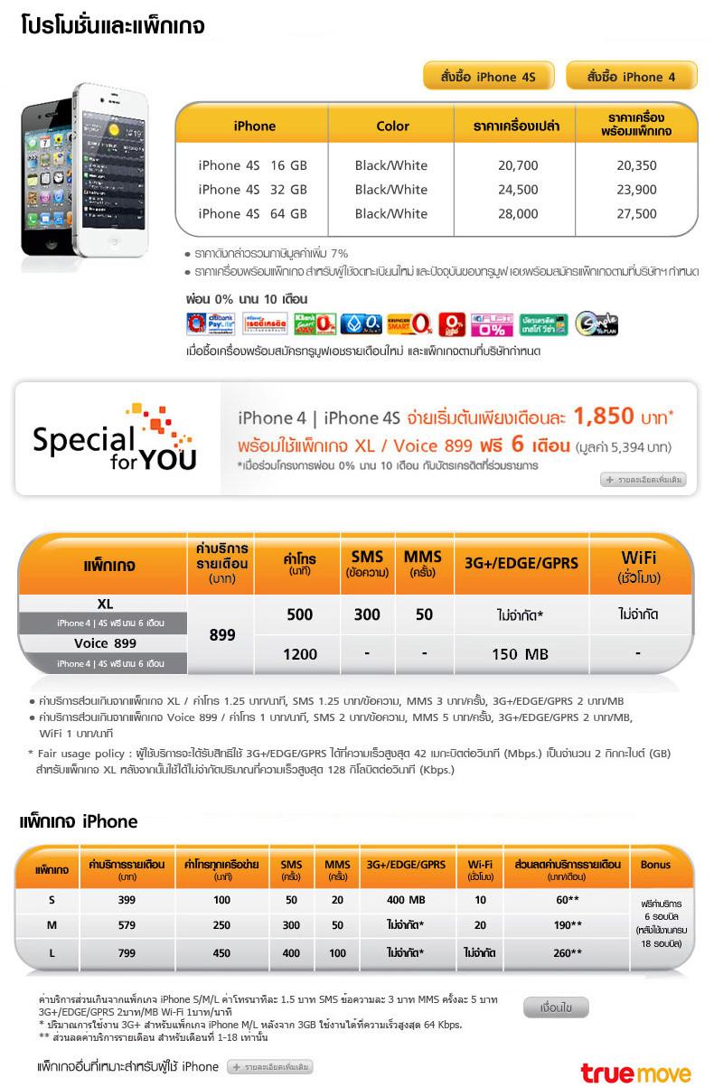 ราคาไอโฟน4s